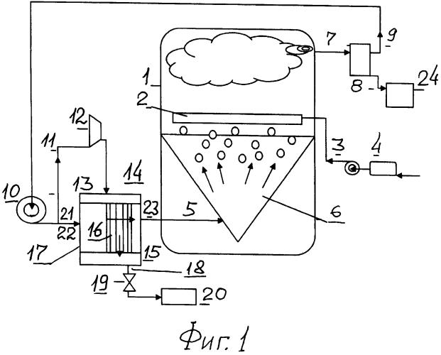 Установка термической дистилляции
