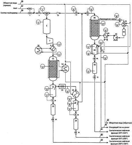 Установка для исследования процесса получения синтетических нефтяных фракций