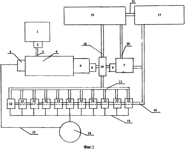 Способ и устройство для получения органических удобрений из осадков сточных вод