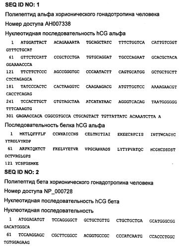 Фармацевтический препарат, содержащий рекомбинантный хорионический гонадотропный гормон человека