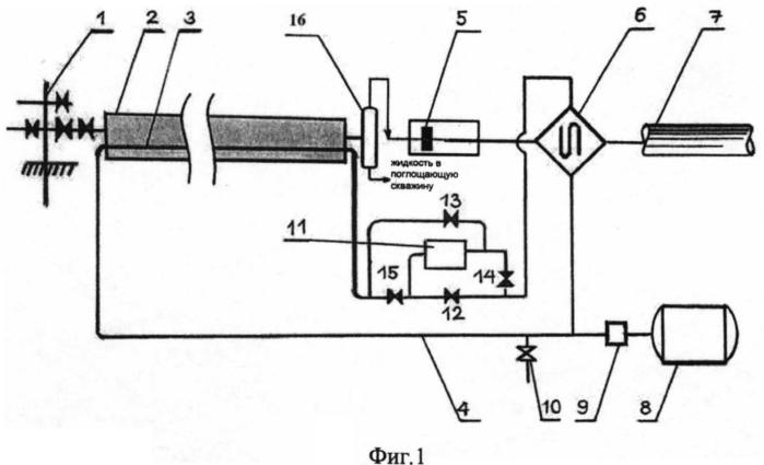 Способ подготовки к транспортировке природного газа