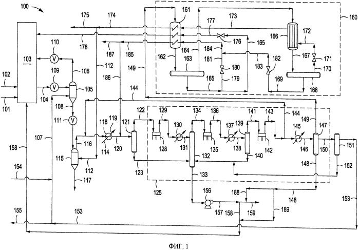 Системы и способы выделения углеводородов из содержащего полиолефины газообразного продукта продувки