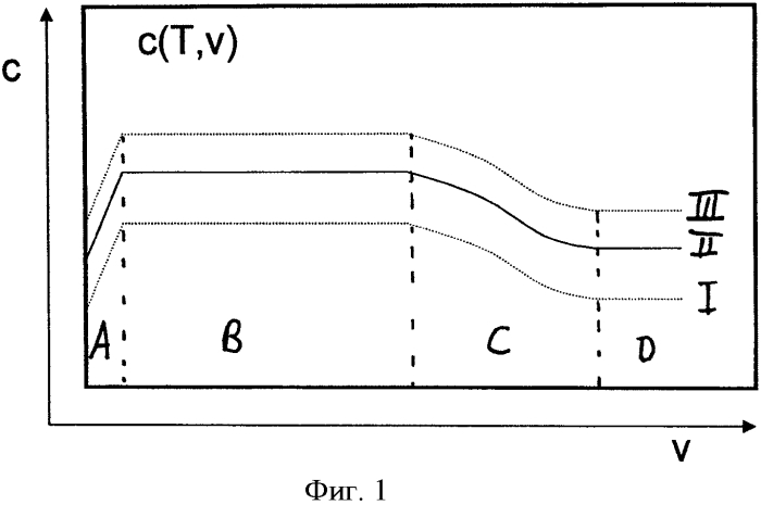 Устройство экстренного торможения рельсового транспортного средства, тормозная система рельсового транспортного средства и рельсовое транспортное средство