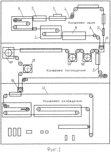 Конвейер линии потрошения запчасти б у на транспортер