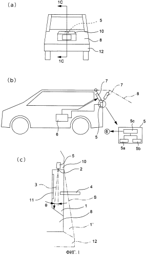 Система управления для транспортного средства