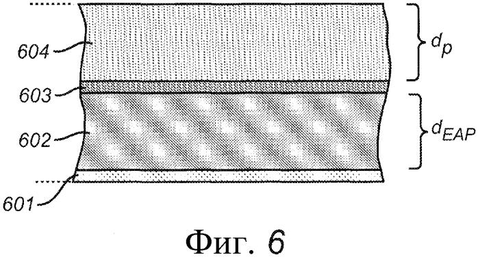 Электроактивный полимерный исполнительный механизм