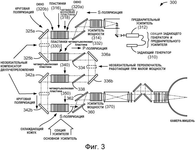 Архитектура многопроходного усилителя для лазерных систем большой мощности