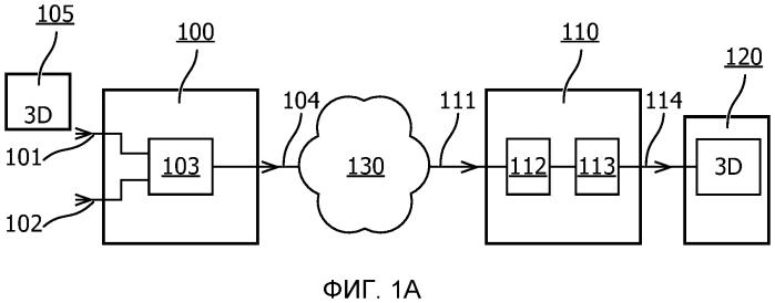 Вспомогательные данные в трансляции 3d изображения