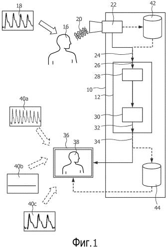Система и способ для преобразования входного сигнала в выходной сигнал
