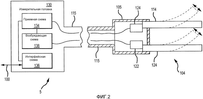 Измерительное электронное устройство и способ получения вязкости текучей среды потока при эталонной температуре