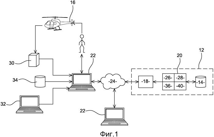 Система для рекомендации технического обслуживания вертолетного двигателя