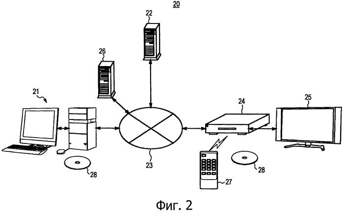 Системы и способы создания, воспроизведения и поддержания электронных книг