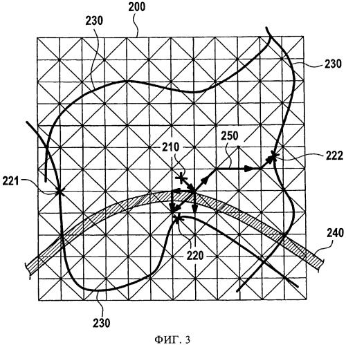 Навигационная система и способ штурманского сопровождения движения