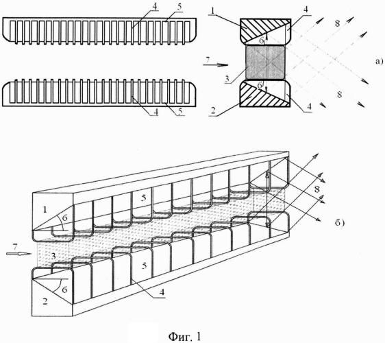 Способ формирования объемного разряда в импульсно-периодическом газовом лазере и устройство для его реализации