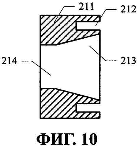 Решетки волноводно-рупорных излучателей, способы построения решеток волноводно-рупорных излучателей и антенные системы