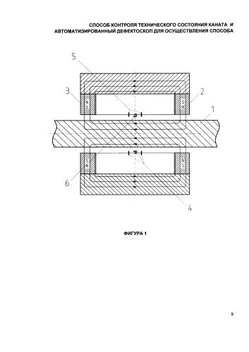 Способ контроля технического состояния каната и автоматизированный дефектоскоп для осуществления способа