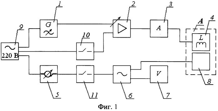 Устройство для создания переменного магнитного и электрического полей