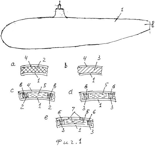 Устройство для защиты корпуса подводной лодки от разрушения в момент бомбардировки её глубинными бомбами с противолодочных кораблей