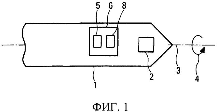 Способ автоматического управления гиродатчиком угловой скорости тангажа, установленным на летательном аппарате