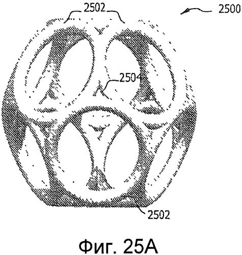 Пористые структуры имплантатов
