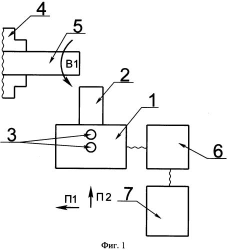 Способ измерения динамометрических данных