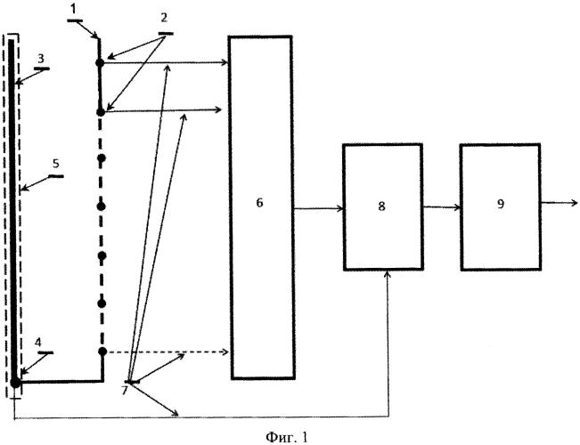 Устройство определения параметров поля температуры в объеме водной среды, возмущенной движением корпуса судна или модели