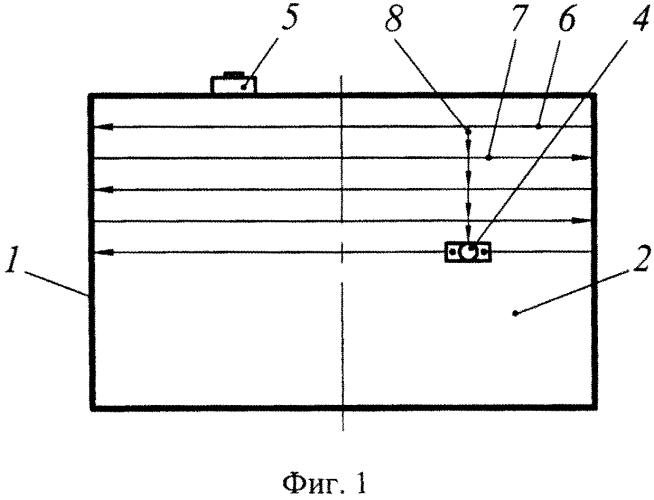 Способ автоматизированного ультразвукового контроля крупногабаритных, толстостенных изделий, имеющих форму тел вращения