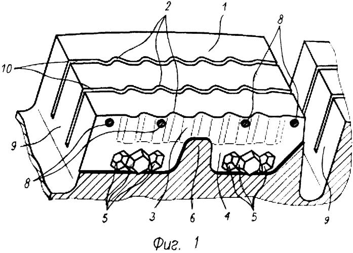 Протектор пневматической шины