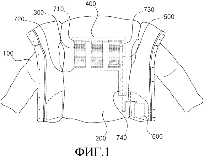 Текстильное изделие с нагревательной накладкой и способ его изготовления