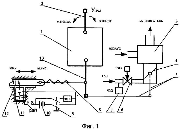 Система регулирования газодизеля