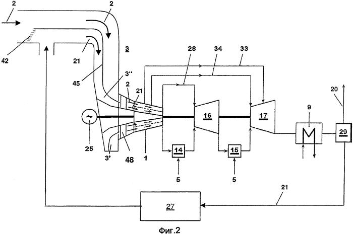 Газотурбинная электростанция с рециркуляцией отработавших газов