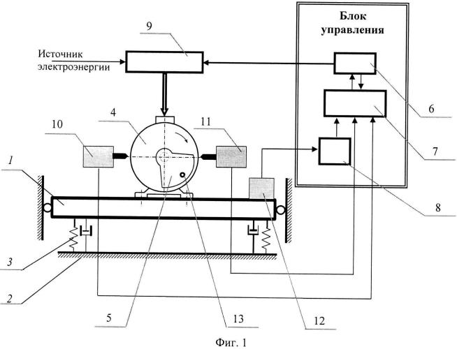 Устройство для автоматической настройки и поддержания резонансных режимов колебаний вибрационной машины с приводом от асинхронного двигателя