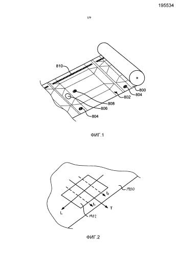 Упаковочный материал, содержащий намагничевыемые части