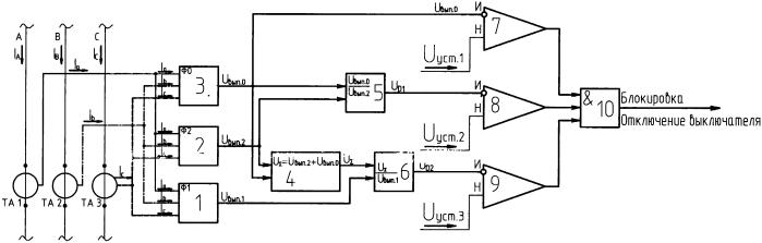 Способ отстройки от бросков тока намагничивания при включении под напряжение для дифференциальной защиты трансформатора