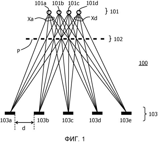 Система формирования рентгеновского изображения с детектором, содержащим пиксели