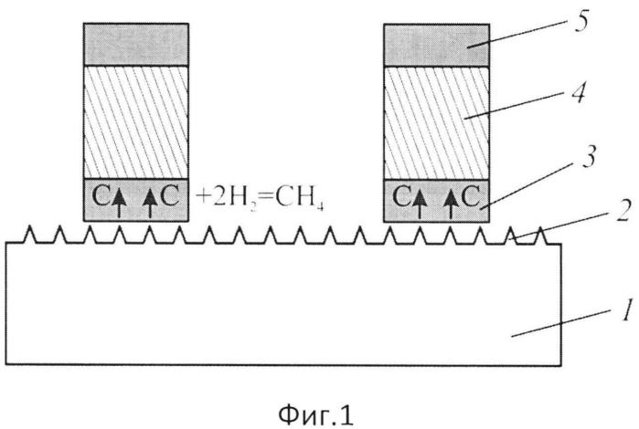 Способ изготовления катодно-сеточного узла с углеродным автоэмиссионным катодом