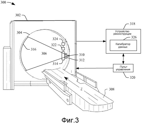 Динамический фильтр для компьютерной томографии (ст)