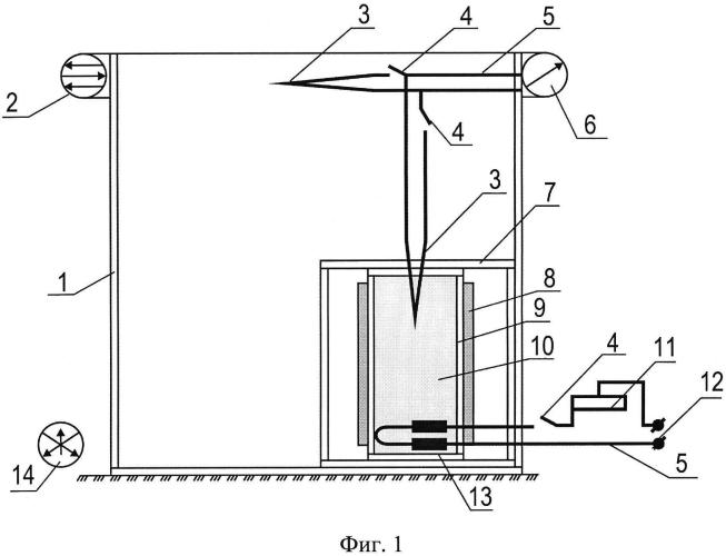 Контрольно-измерительный прибор для определения теплотехнических параметров текстильных материалов