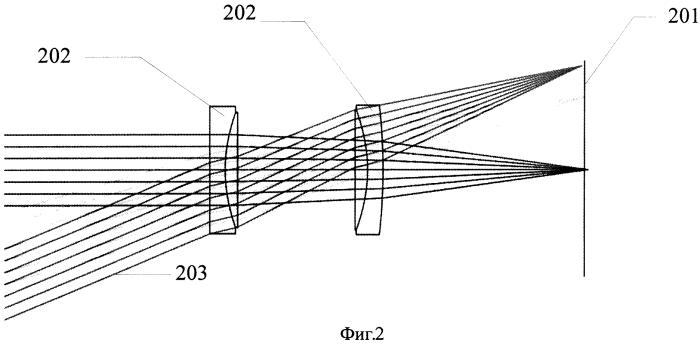 Мобильное устройство с оптическими элементами