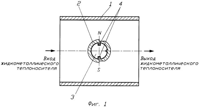 Вихревой электромагнитный расходомер