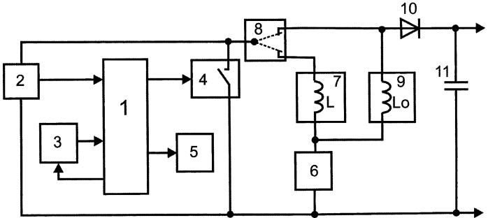 Микроконтроллерное устройство диагностики межвитковой изоляции обмотки электродвигателя с функцией мегомметра