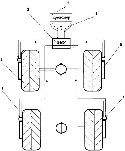 Автоматическая система регулирования давления воздуха в пневматических шинах колесных транспортных средств