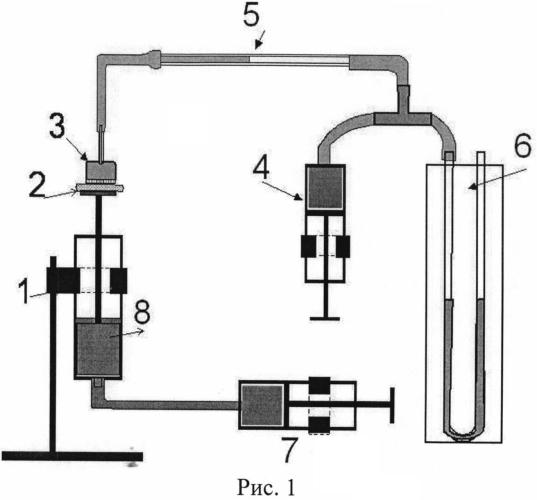 Способ определения смачивающей способности водных растворов пористых материалов