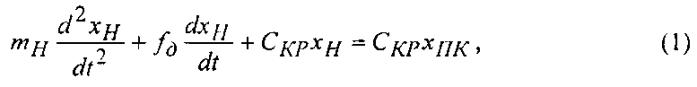 Способ измерения резонансной частоты стенда, имитирующего инерционную нагрузку и упругость узлов крепления привода в изделии