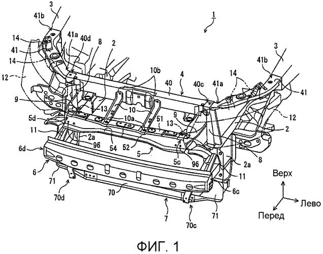 Конструкция передней части кузова транспортного средства