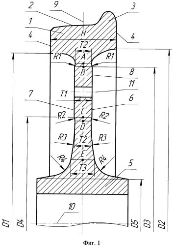 Цельнокатаное железнодорожное колесо для использования с дисковыми тормозами