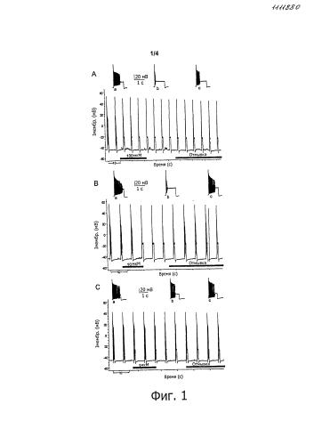 Селективные антагонисты н4-гистаминовых рецепторов для лечения вестибулярных нарушений