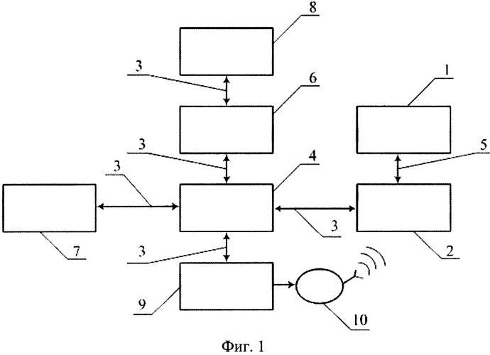 Способ оплаты товаров и услуг с использованием биометрических параметров клиента и устройство для его осуществления