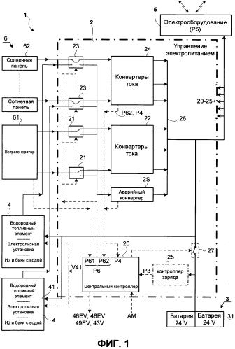 Автономная гибридная система электропитания для электрооборудования и блок и способ управления системой