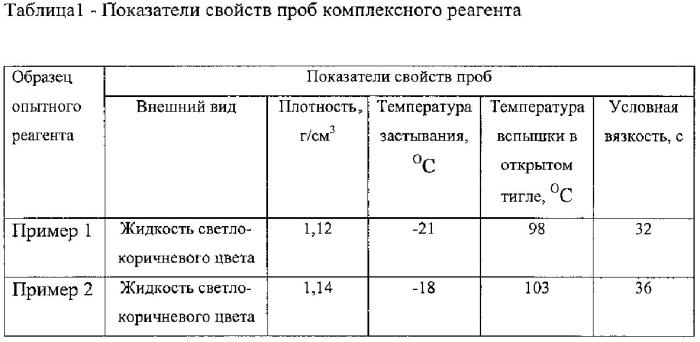 Буровой комплексный реагент для промывочных жидкостей на водной основе